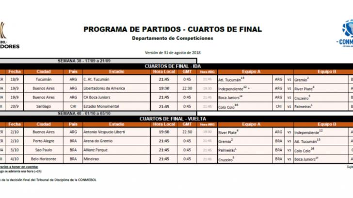 Libertadores: River, Boca e Independiente jugarán el mismo día por los cuartos de final