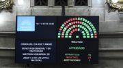 Tras casi 14 horas de debate, el Senado aprobó el Presupuesto para el ajuste en 2019