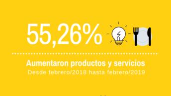 Según el Ispeci, en lo que va del año, los alimentos subieron más del 10%