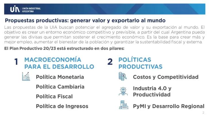 La UIA presentó su Plan Productivo para el próximo gobierno