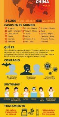 """Argentino con coronavirus: afirman que está """"bien tratado"""" en el crucero 1"""