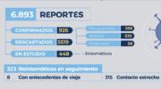Covid 19: Chaco sumó 21 casos positivos y ya son 926 los contagiados