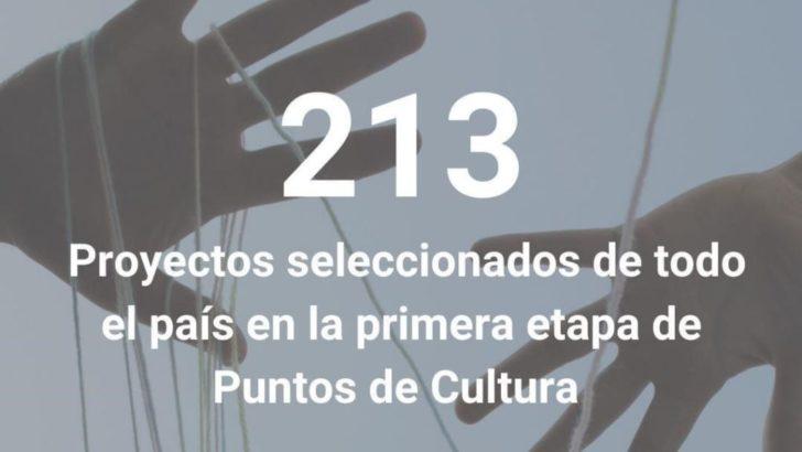 Diez colectivos y organizaciones chaqueñas serán beneficiadas por el Programa Puntos de Cultura