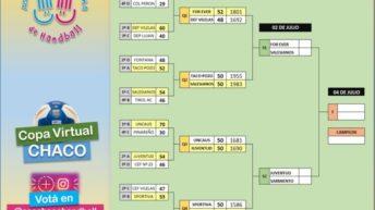 Semifinales de la Copa Virtual Chaco de Handball