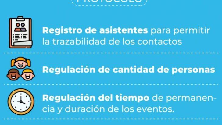 Desescalada: el 7 de noviembre retomarán sus actividades los salones de fiestas infantiles