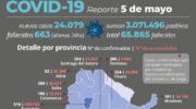 Covid 19: récord de fallecidos a nivel nacional y fuerte aumento de casos en Chaco