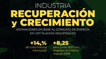 Impulsada por la construcción y las automotrices, la industria creció 8,2% en junio