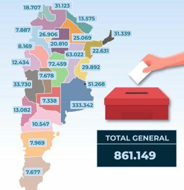 El preciado voto joven: más de 861 mil pibes y pibas de 16 y 17 años votan por primera vez en la Argentina 1
