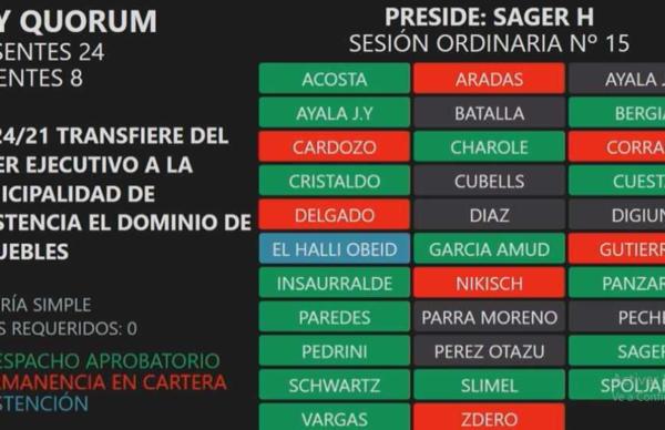 Finalmente, y tras 5 sesiones sin el quórum de la oposición, Diputados autorizó la transferencia de inmuebles a Resistencia 2